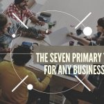 The Seven Primary Tasks For Any Minnesota Business Team